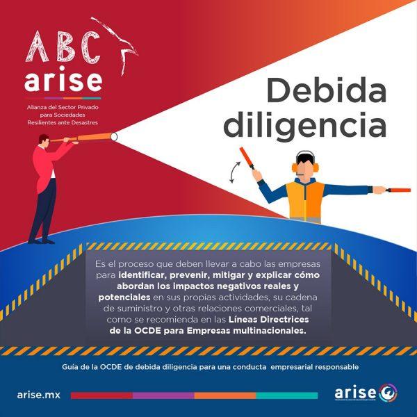 ABC-Debida_Diligencia