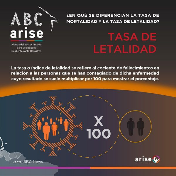 ABC_Taza_Letalidad_va