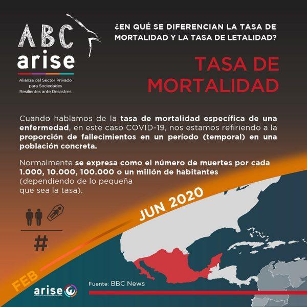 ABC_Taza_Mortalidad_va