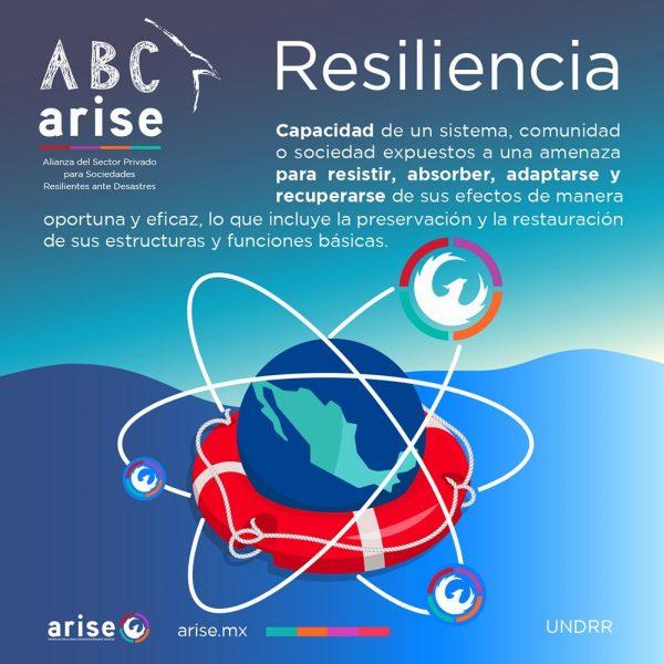 ABC_Resiliencia