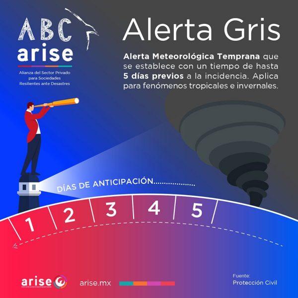ABC_Alerta_Gris