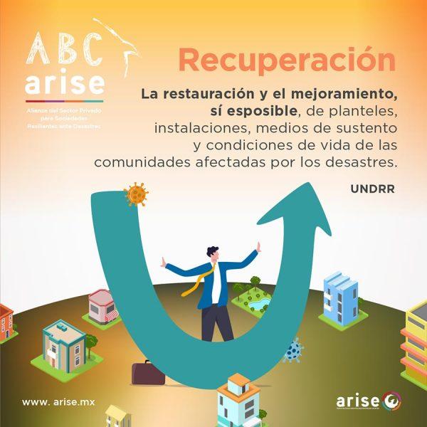 ABC-Recuperacion-v2