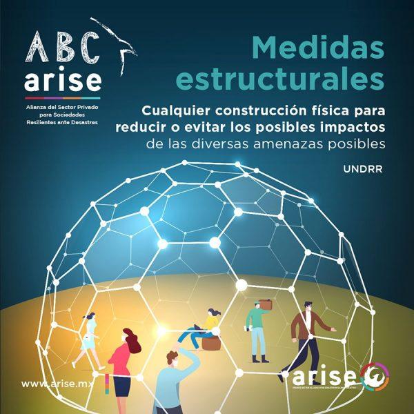 ABC_Medidas_Estructurales