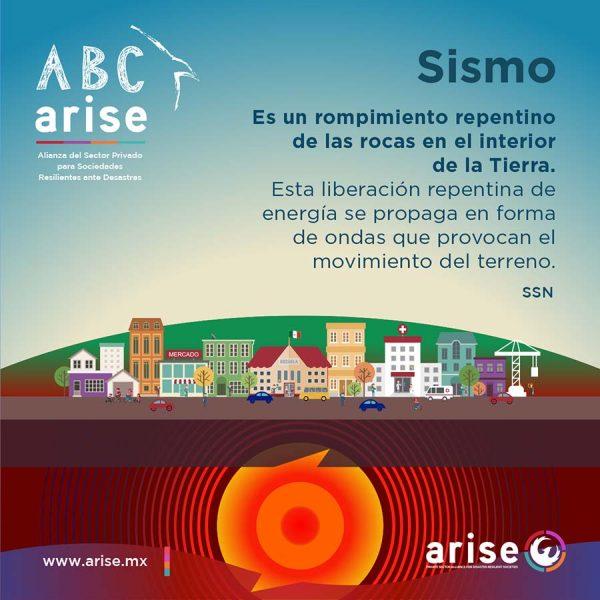 ABC_Sismo_Arise_Mx