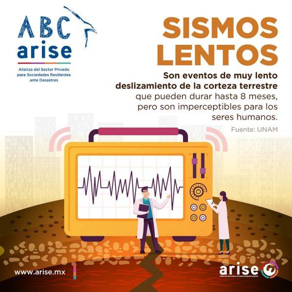 ABC-SismosLentos